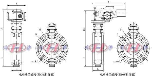 川沪牌电动法兰蝶阀由回转式电动执行机构及法兰蝶阀阀体组成。电动法兰蝶阀结构简单、体积小、重量轻,只由少数几个零件组成。而且只需旋转90即可快速启闭,操作简单,同时该阀门具有良好的流体控制特性。电动法兰蝶阀处于完全开启位置时,蝶板厚度是介质流经阀体时唯一的阻力,因此通过该阀门所产生的压力降很小,故具有较好的流量控制特性。电动法兰蝶阀有弹性密封和金属的密封两种密封型式。弹性密封阀门,密封圈可以镶嵌在阀体上或附在蝶板周边。 采用金属密封的阀门一般比弹性密封的阀门寿命长,但很难做到完全密封。金属密封能适应较高的工