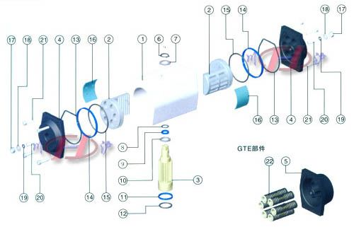 氣動活塞式執行器解剖圖