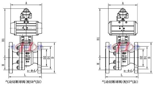 1、流体阻力小、球阀是所有阀门类中流体阻力最小的一种,即使是缩径球阀,其流体阻力也相当小。 2、止推轴承减小阀杆磨擦力矩,可使阀杆长期操作平稳灵活。 3、阀座密封性能好,采用聚四氟乙烯等弹药性材料制成的密封圈,结构易于密封,而且球阀的阀封能力随着介质压力的增高而增大。 4、阀杆密封可靠,由于阀杆只作彷转动运而不做升降运动,阀杆的填料密封不易破坏,且密封能力随着介质的压力增高而增大。 5、由于聚四氟乙烯等材料具有良好的自润滑性,与球体的磨擦损失小,故球阀的使用寿命长。 6、下装式阀杆和阀杆头部凸阶防止阀杆喷