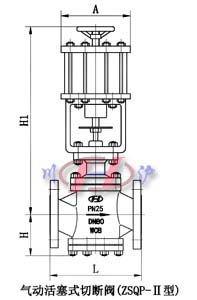 气动活塞式切断阀(zsqp-Ⅱ型)