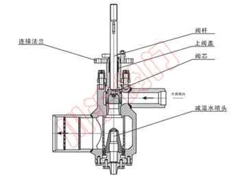 锅炉给水调节阀结构图