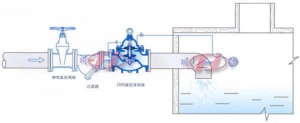 电路 电路图 电子 原理图 600_247