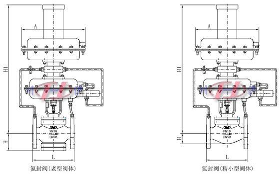供应上海川沪上海川沪阀门专业生产自力式调节阀供应zzv自力式氮封阀图片