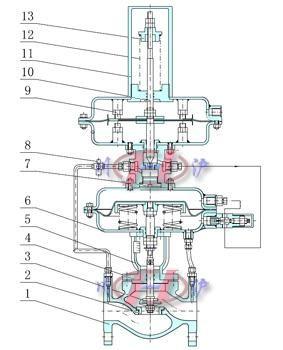 氮封阀结构图图片
